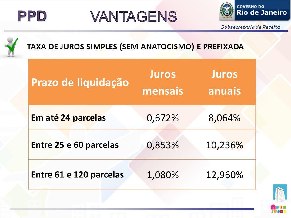 VANTAGENS Prazo de liquidação Juros mensais Juros anuais 0,672% 8,064%