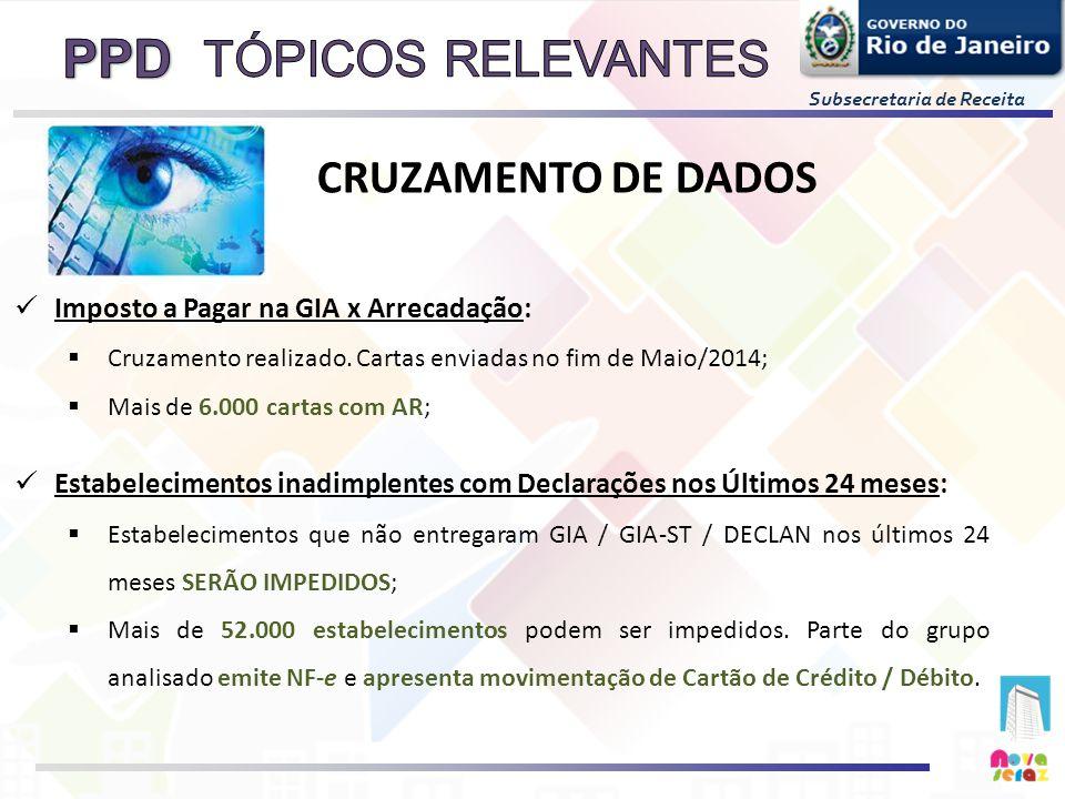 TÓPICOS RELEVANTES CRUZAMENTO DE DADOS
