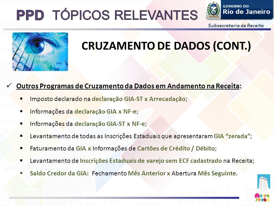 TÓPICOS RELEVANTES CRUZAMENTO DE DADOS (CONT.)