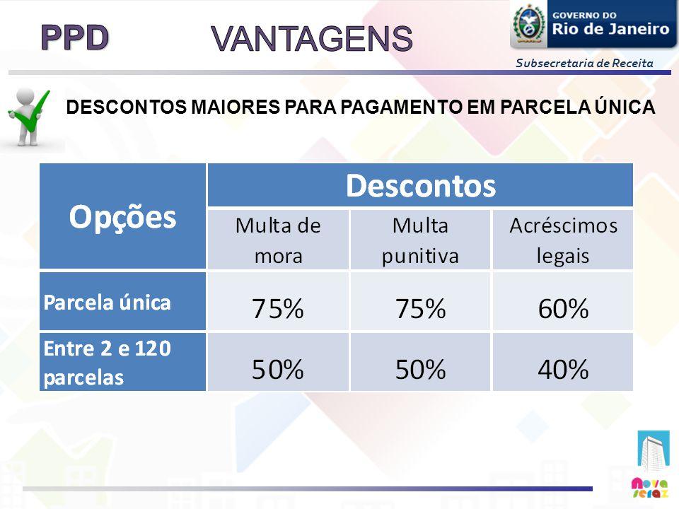 VANTAGENS DESCONTOS MAIORES PARA PAGAMENTO EM PARCELA ÚNICA