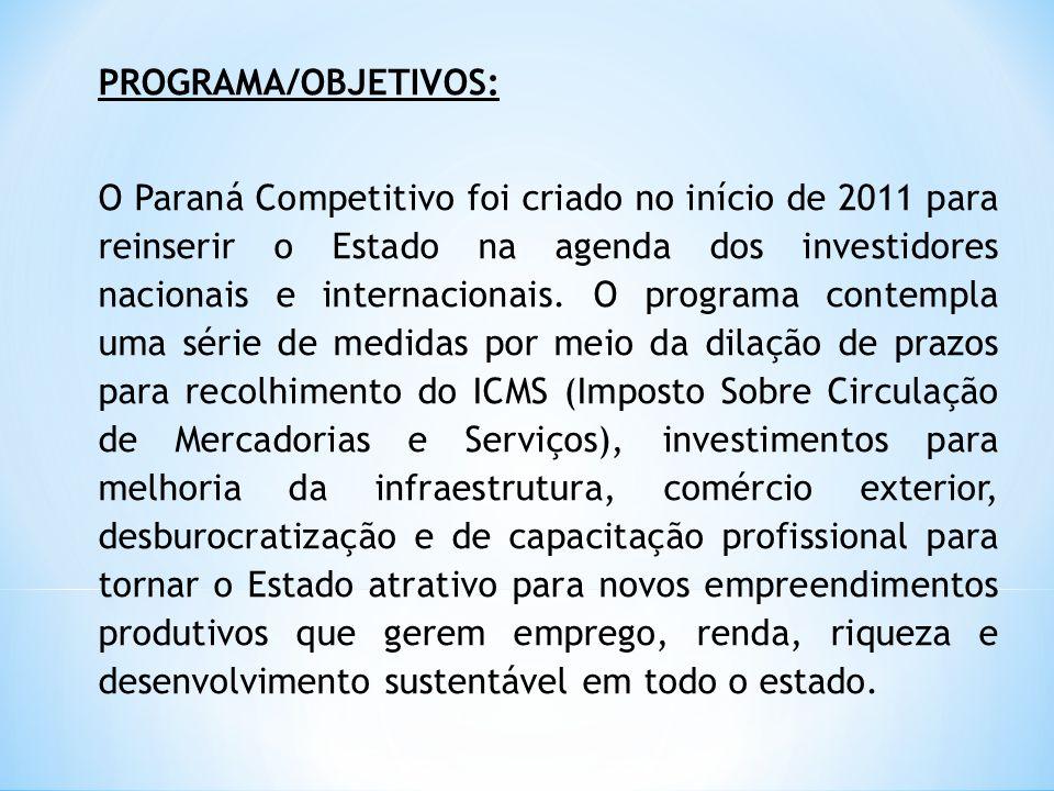 PROGRAMA/OBJETIVOS: