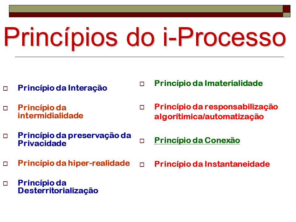 Princípios do i-Processo