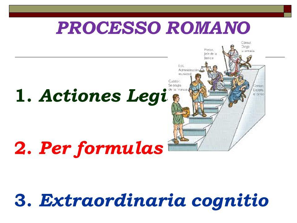 1. Actiones Legis 2. Per formulas 3. Extraordinaria cognitio