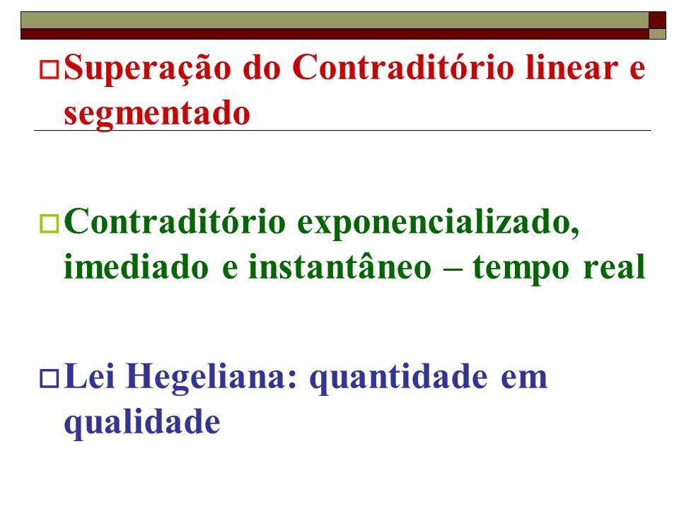 Superação do Contraditório linear e segmentado