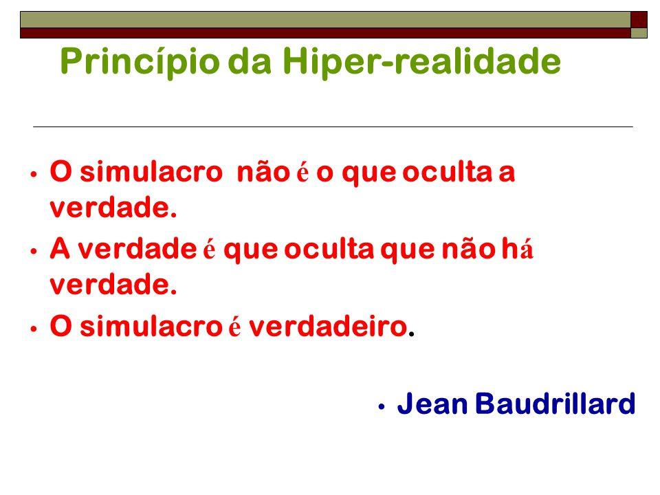 Princípio da Hiper-realidade