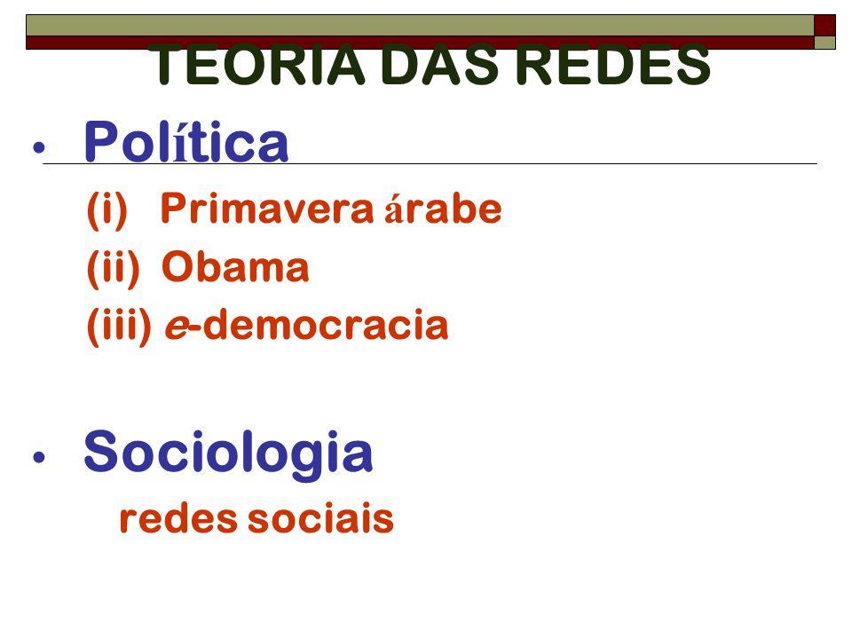 TEORIA DAS REDES Política Sociologia (i) Primavera árabe (ii) Obama