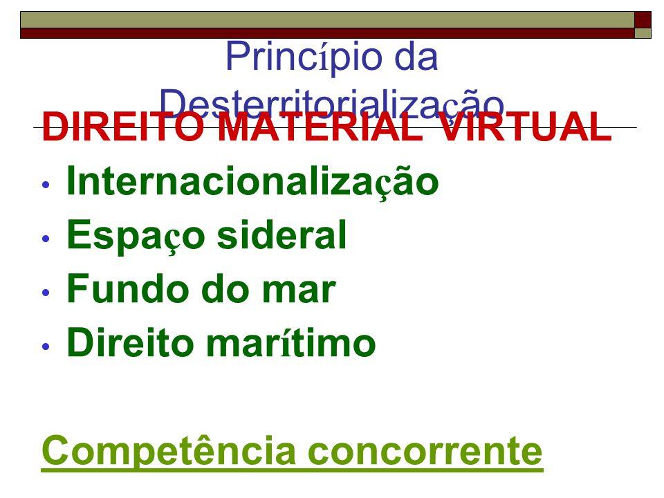 Princípio da Desterritorialização