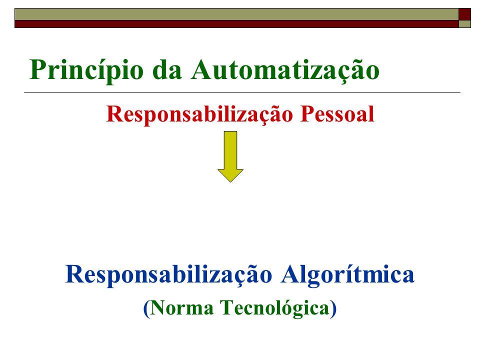 Princípio da Automatização
