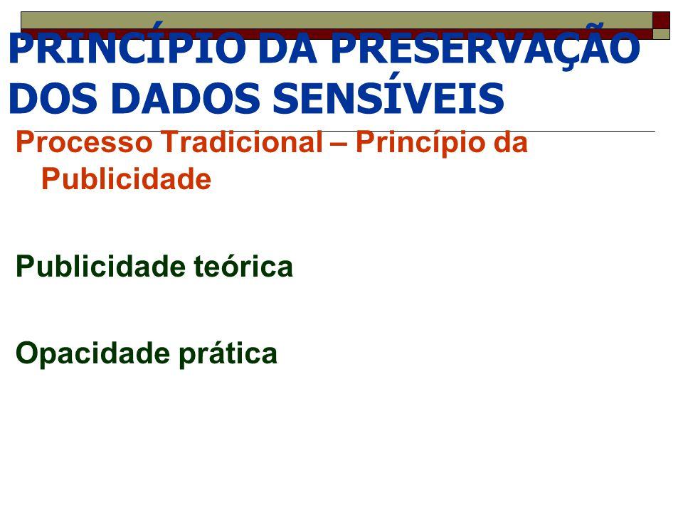 PRINCÍPIO DA PRESERVAÇÃO DOS DADOS SENSÍVEIS