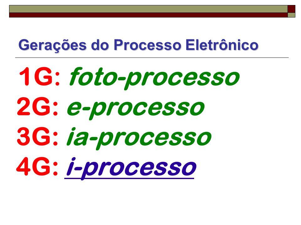 Gerações do Processo Eletrônico