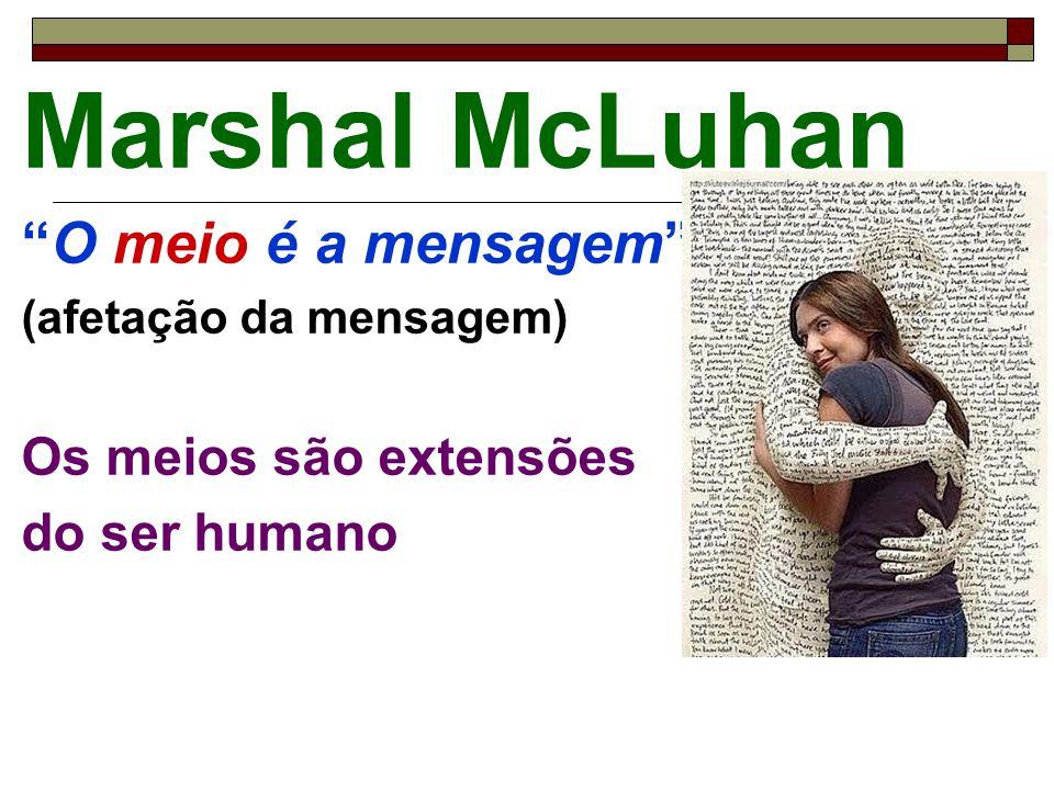 Marshal McLuhan O meio é a mensagem Os meios são extensões