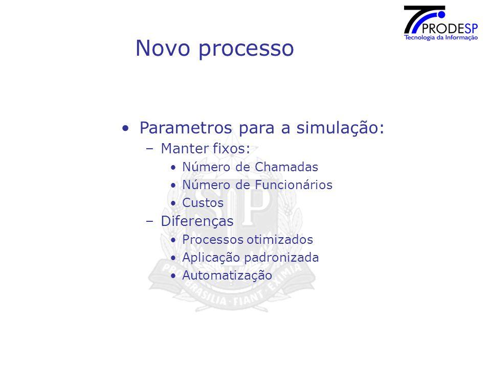 Novo processo Parametros para a simulação: Manter fixos: Diferenças