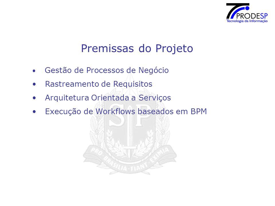 Premissas do Projeto Rastreamento de Requisitos