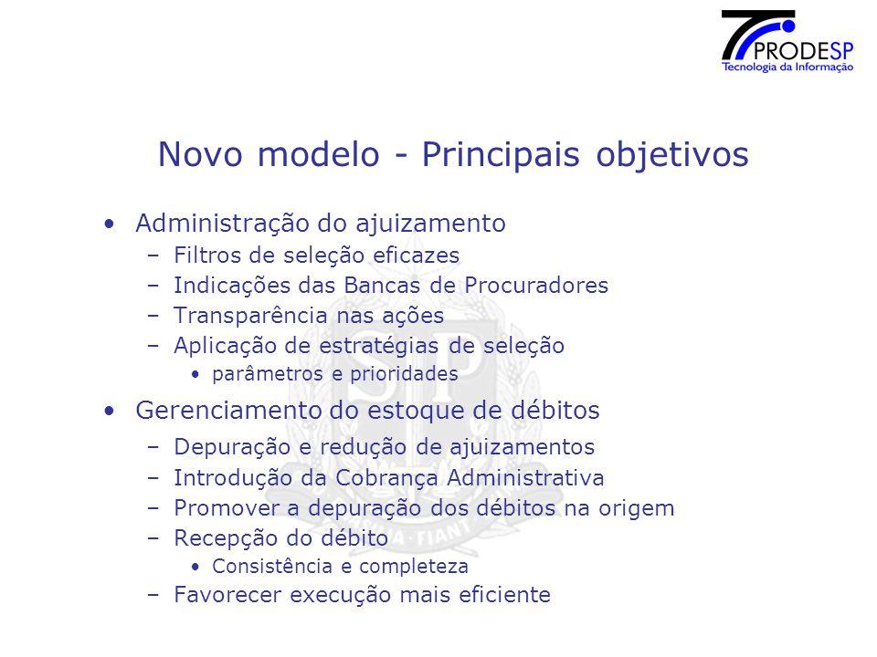 Novo modelo - Principais objetivos