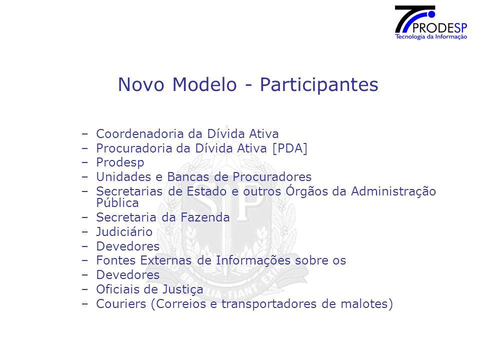 Novo Modelo - Participantes