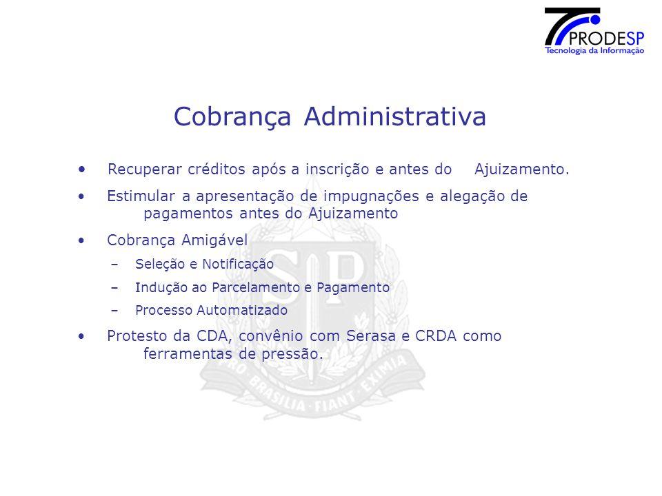 Cobrança Administrativa