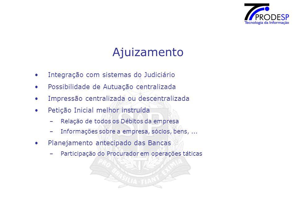 Ajuizamento Integração com sistemas do Judiciário