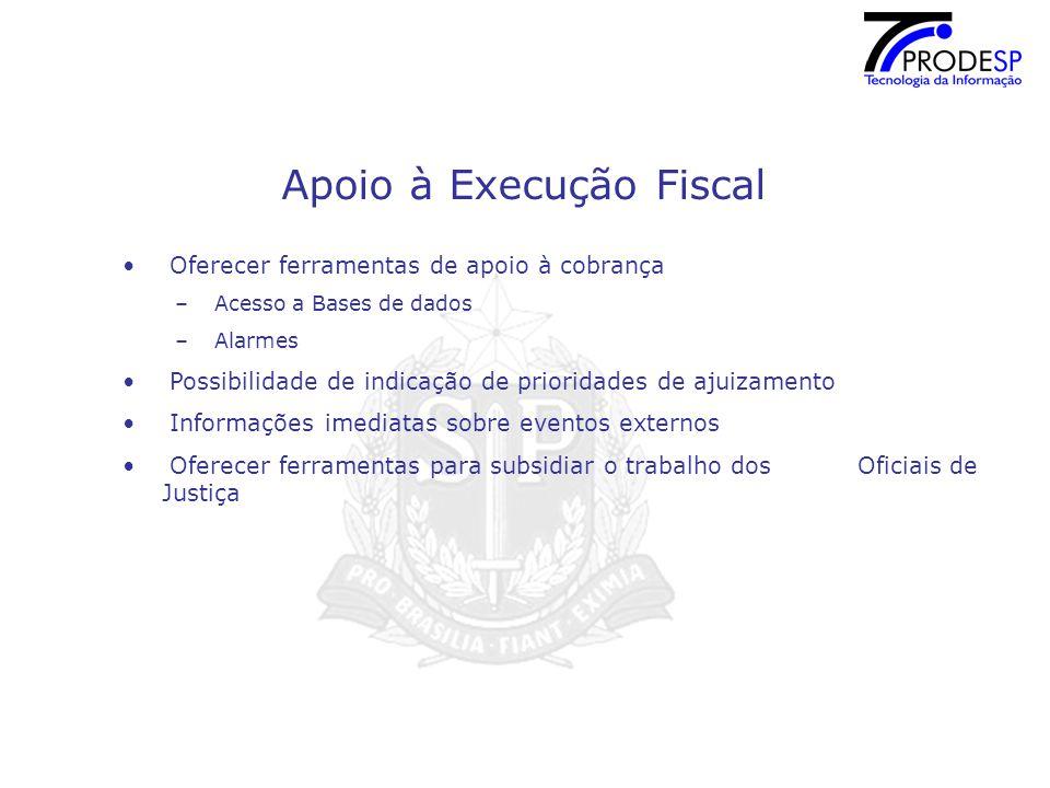 Apoio à Execução Fiscal