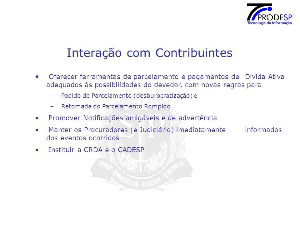 Interação com Contribuintes