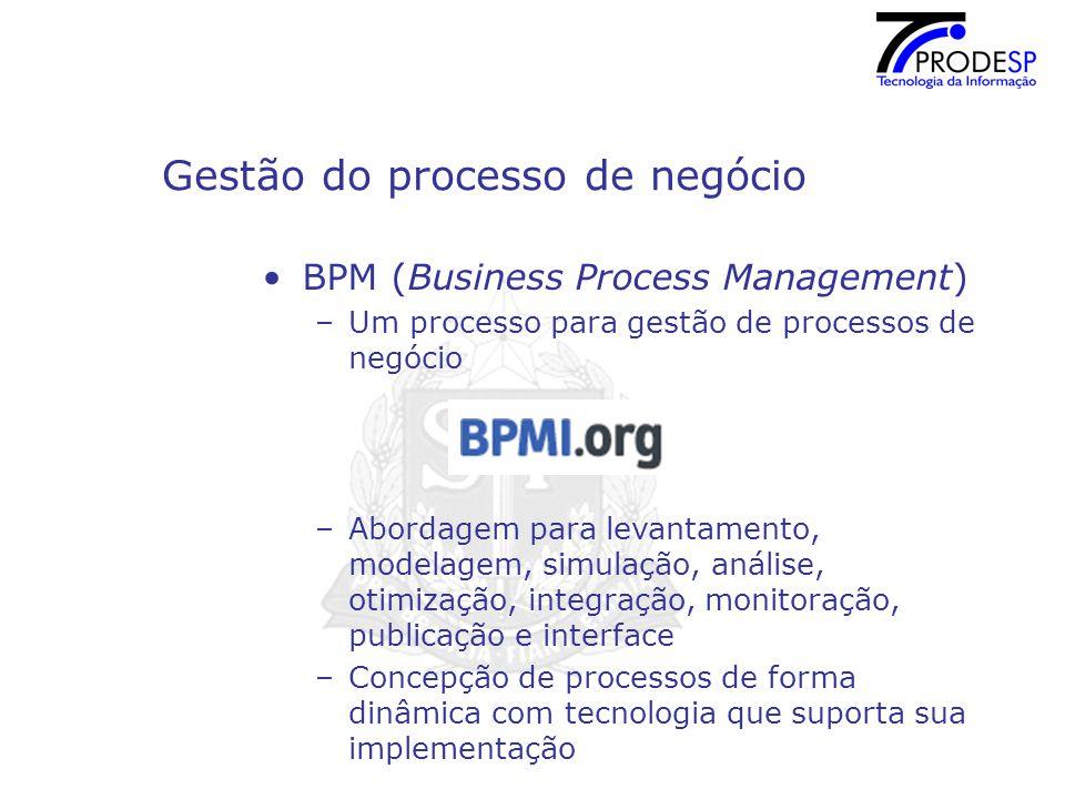 Gestão do processo de negócio