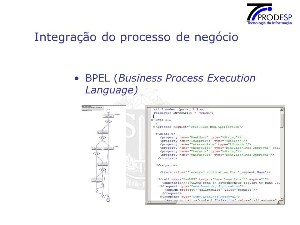 Integração do processo de negócio