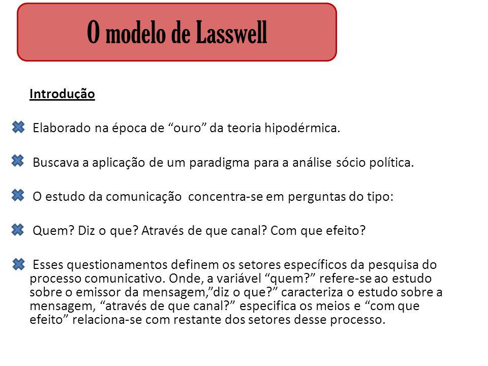 O modelo de Lasswell