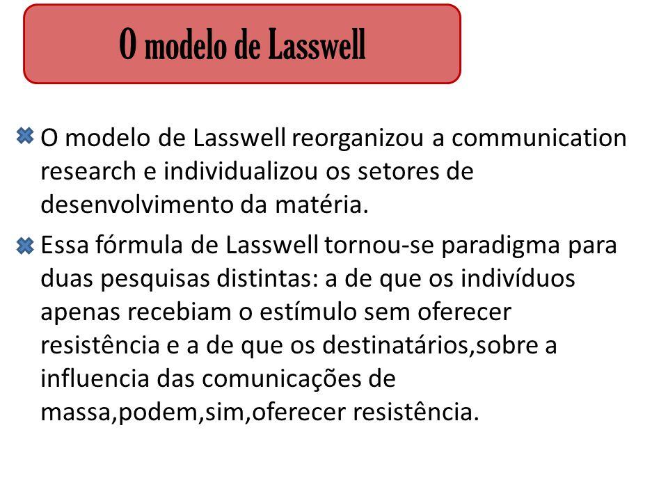 O modelo de Lasswell O modelo de Lasswell reorganizou a communication research e individualizou os setores de desenvolvimento da matéria.
