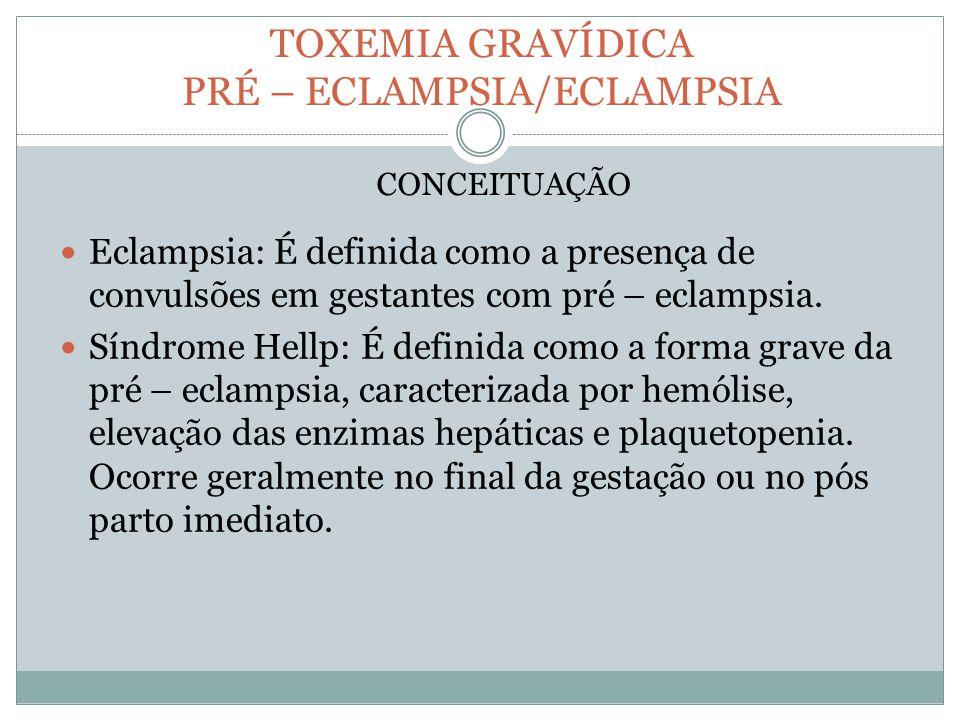 TOXEMIA GRAVÍDICA PRÉ – ECLAMPSIA/ECLAMPSIA