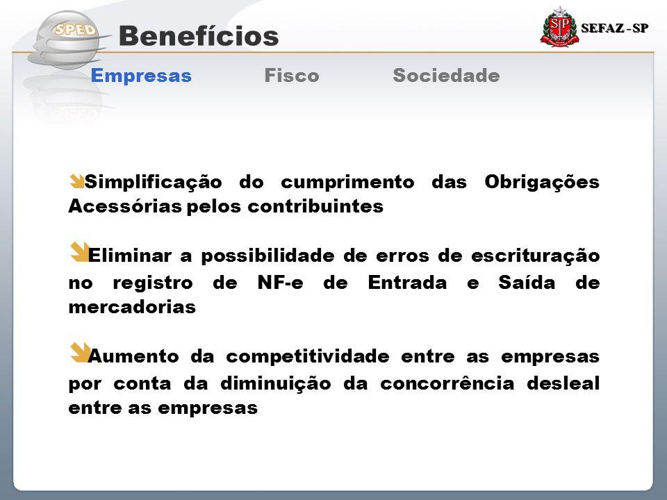Benefícios Empresas Fisco Sociedade. Simplificação do cumprimento das Obrigações Acessórias pelos contribuintes.