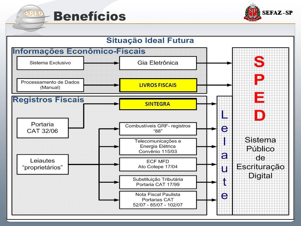Benefícios LIVROS FISCAIS SINTEGRA 15
