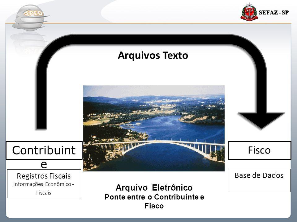 Ponte entre o Contribuinte e Fisco