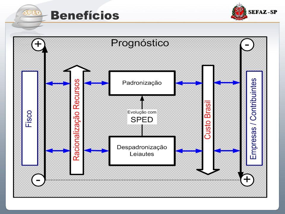 Benefícios 9
