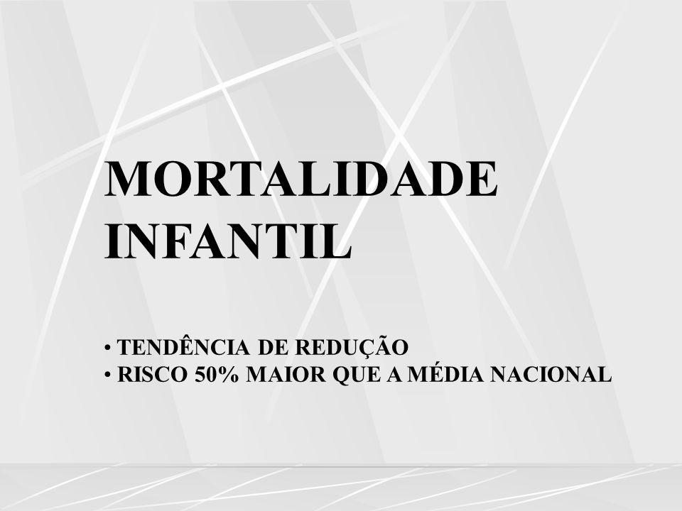 MORTALIDADE INFANTIL TENDÊNCIA DE REDUÇÃO
