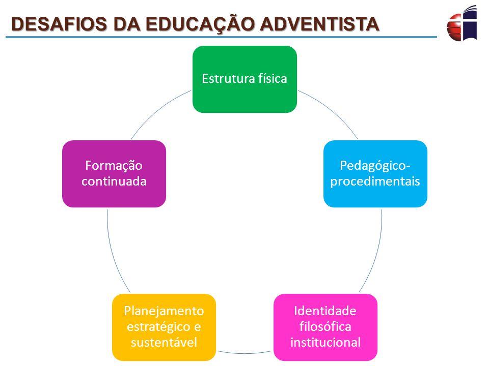 DESAFIOS DA EDUCAÇÃO ADVENTISTA