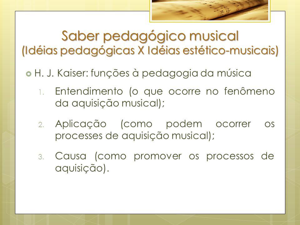 Saber pedagógico musical (Idéias pedagógicas X Idéias estético-musicais)