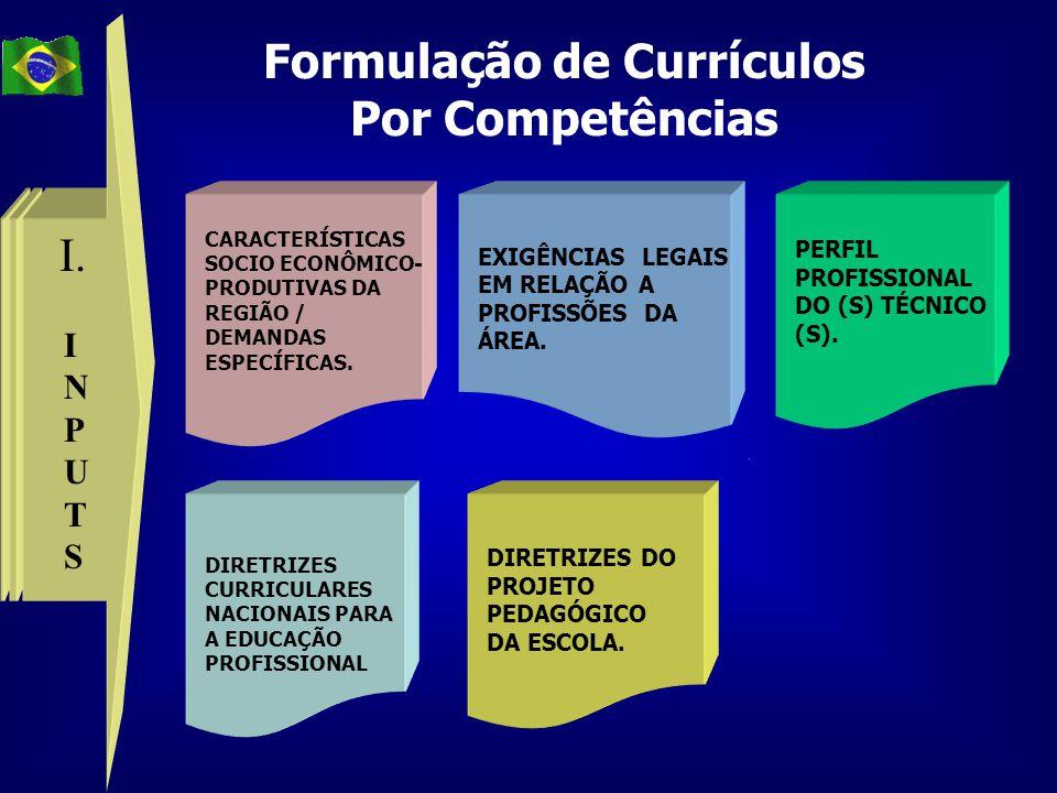 Formulação de Currículos Por Competências