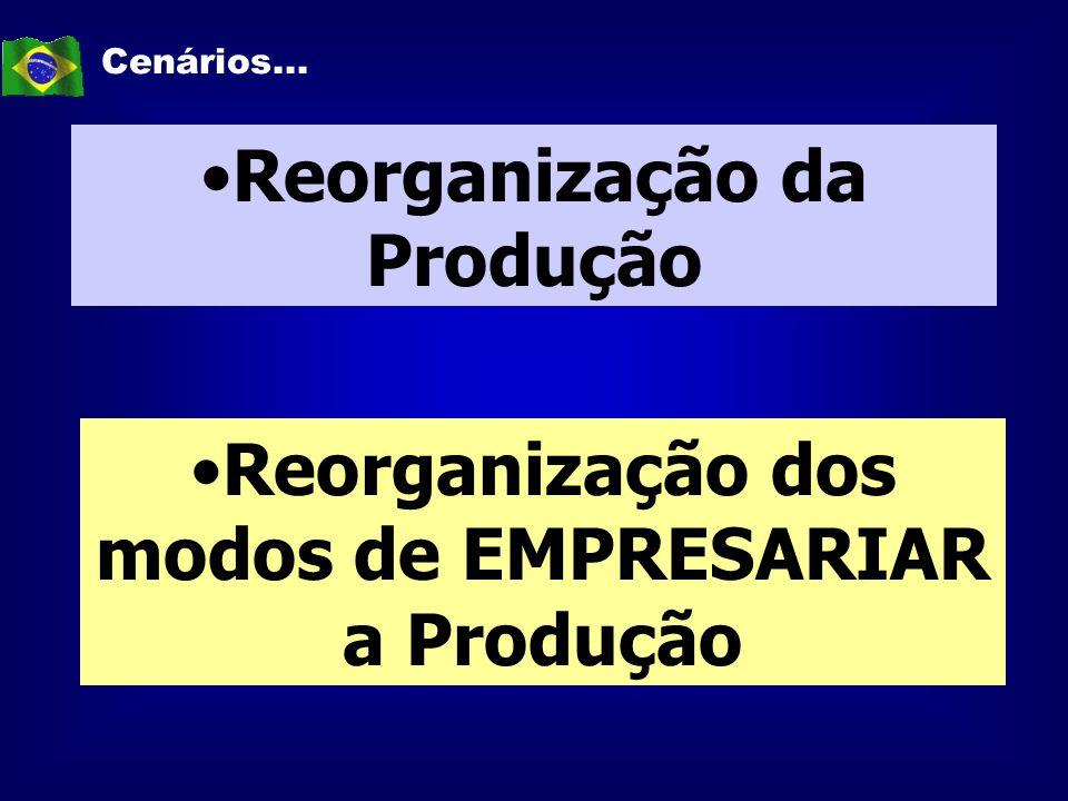 Reorganização da Produção