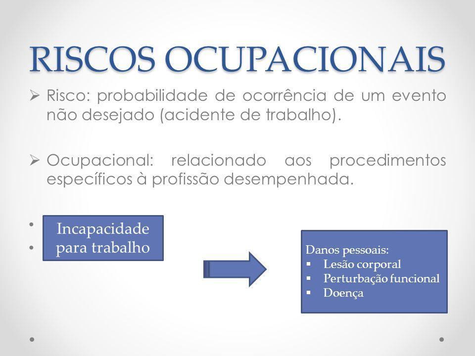 RISCOS OCUPACIONAIS Risco: probabilidade de ocorrência de um evento não desejado (acidente de trabalho).