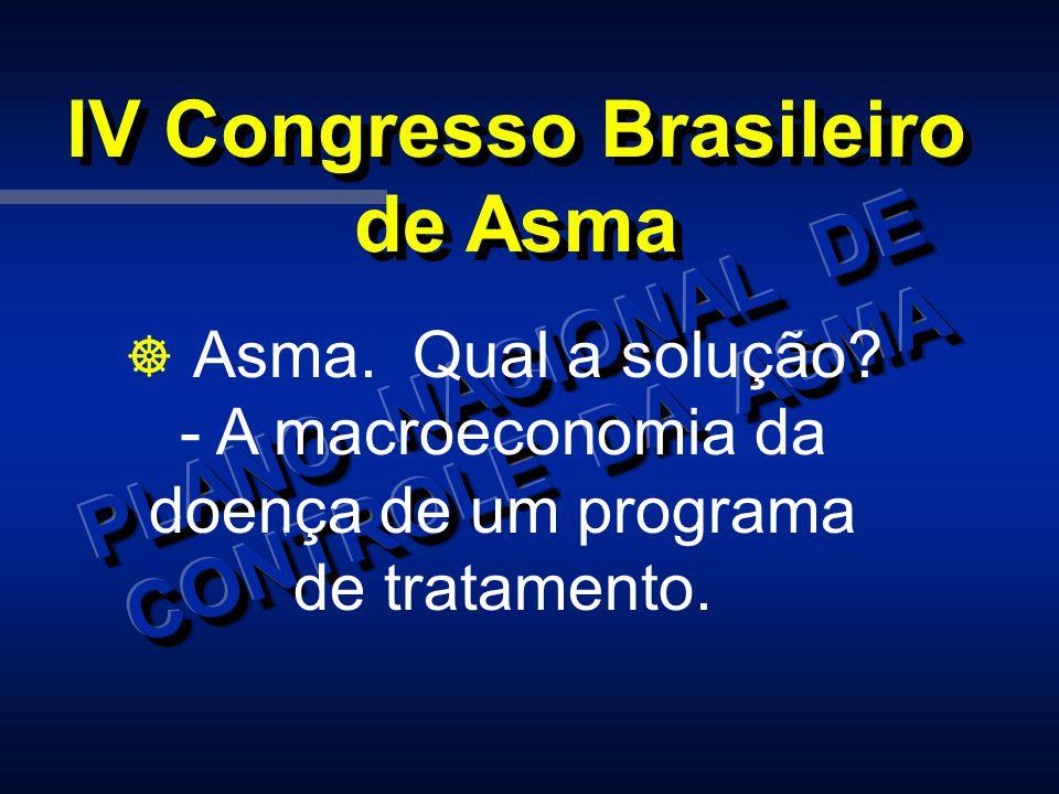 IV Congresso Brasileiro de Asma PLANO NACIONAL DE CONTROLE DA ASMA