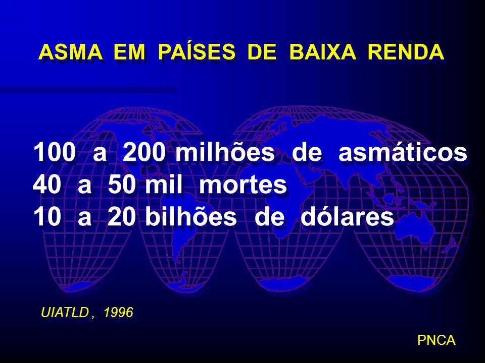 ASMA EM PAÍSES DE BAIXA RENDA