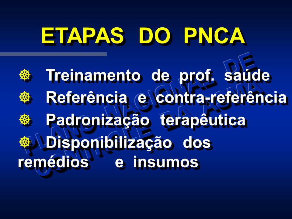 PLANO NACIONAL DE CONTROLE DA ASMA