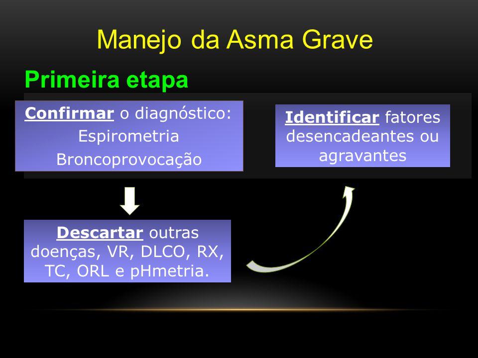 Manejo da Asma Grave Primeira etapa Confirmar o diagnóstico: