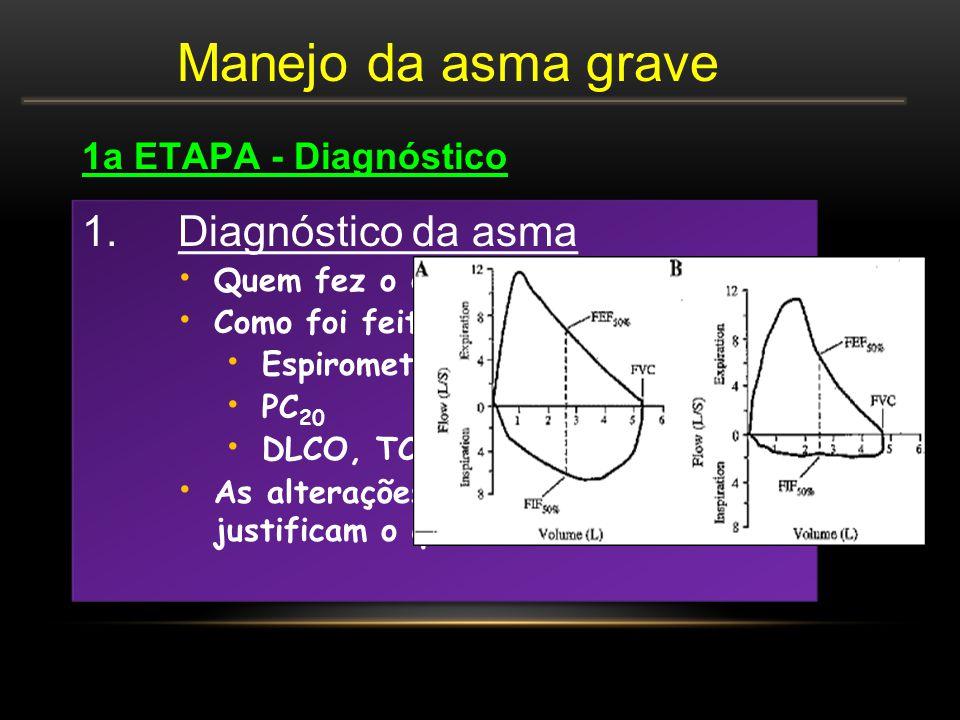Manejo da asma grave 1. Diagnóstico da asma 1a ETAPA - Diagnóstico