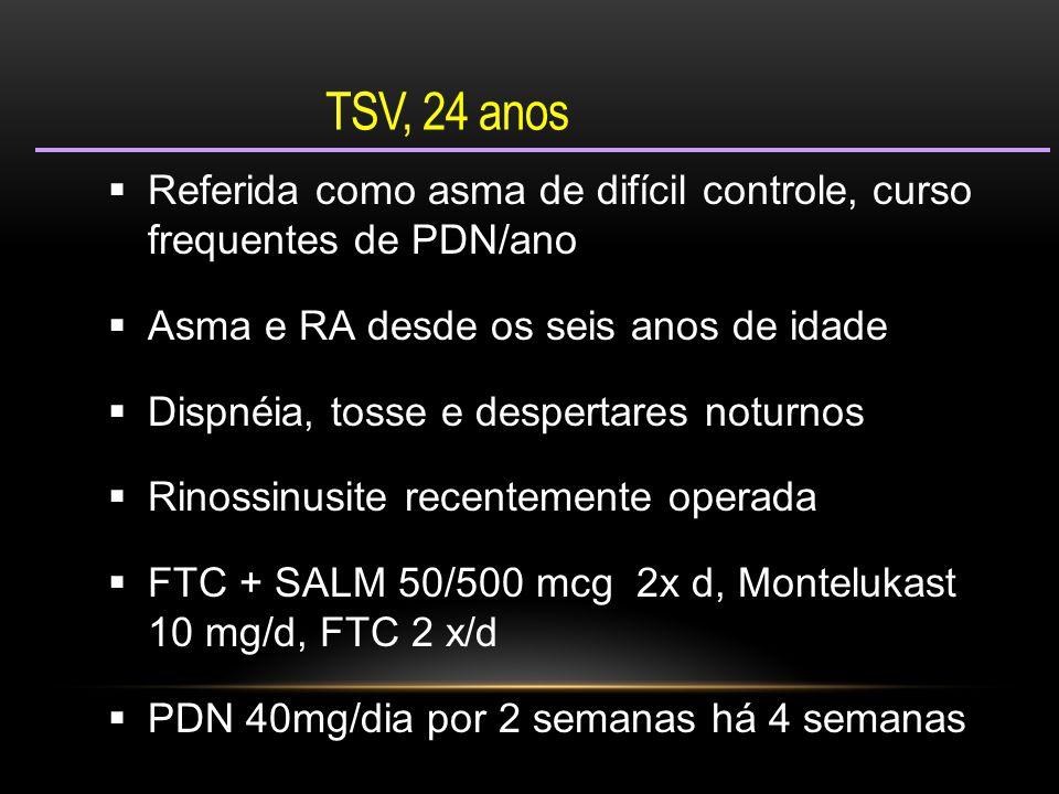 TSV, 24 anos Referida como asma de difícil controle, curso frequentes de PDN/ano. Asma e RA desde os seis anos de idade.