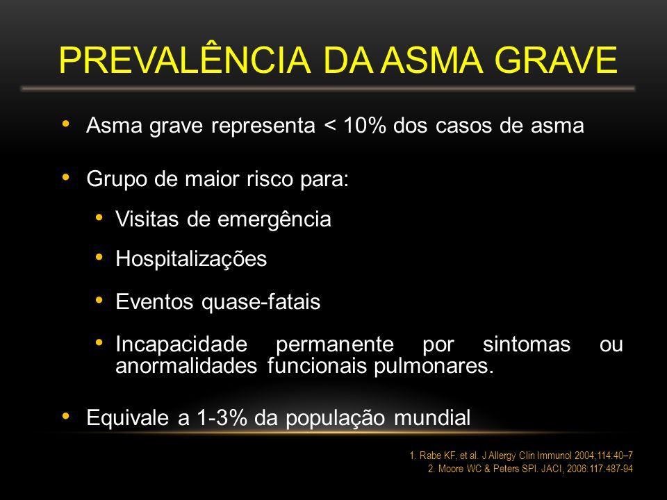 PREVALÊNCIA DA ASMA GRAVE
