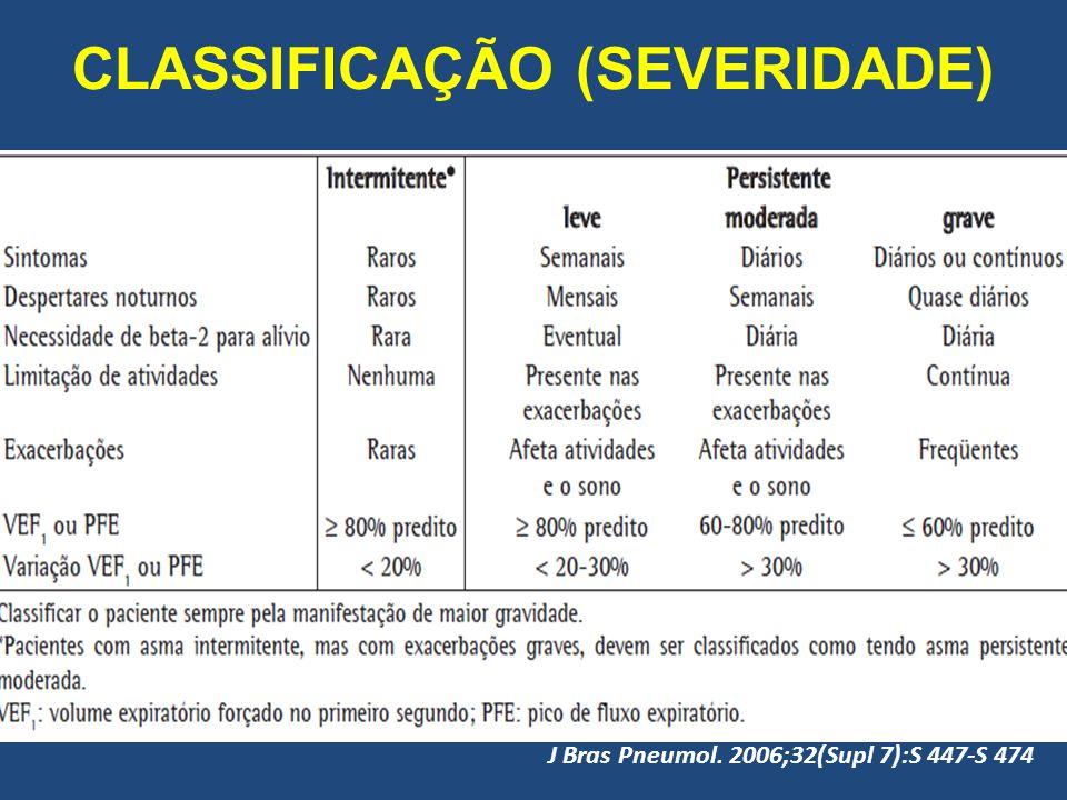 CLASSIFICAÇÃO (SEVERIDADE)