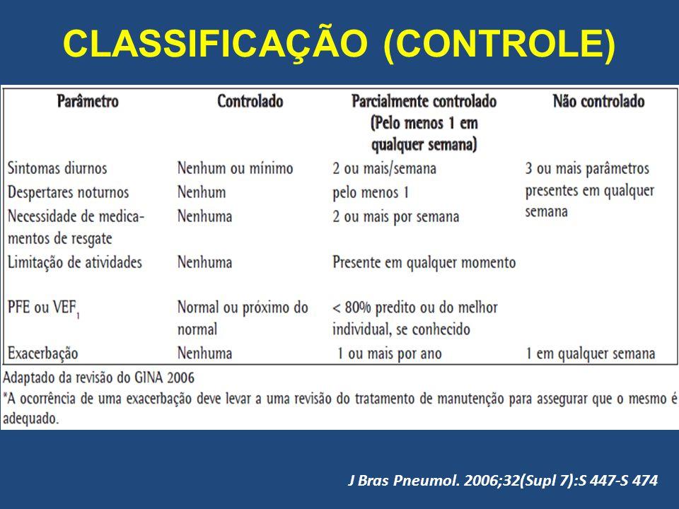 CLASSIFICAÇÃO (CONTROLE)