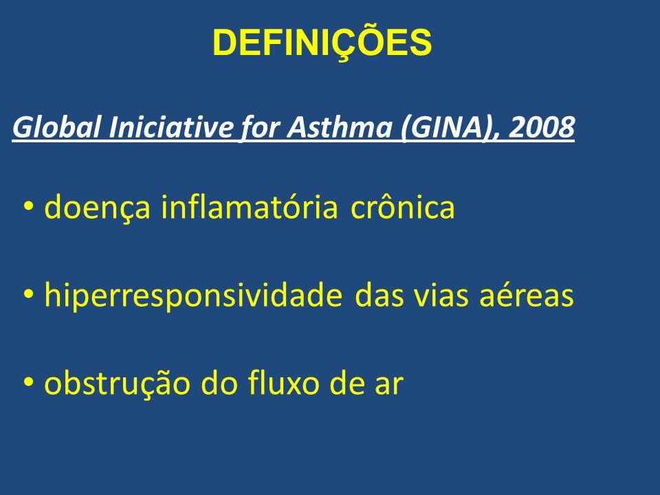 doença inflamatória crônica hiperresponsividade das vias aéreas