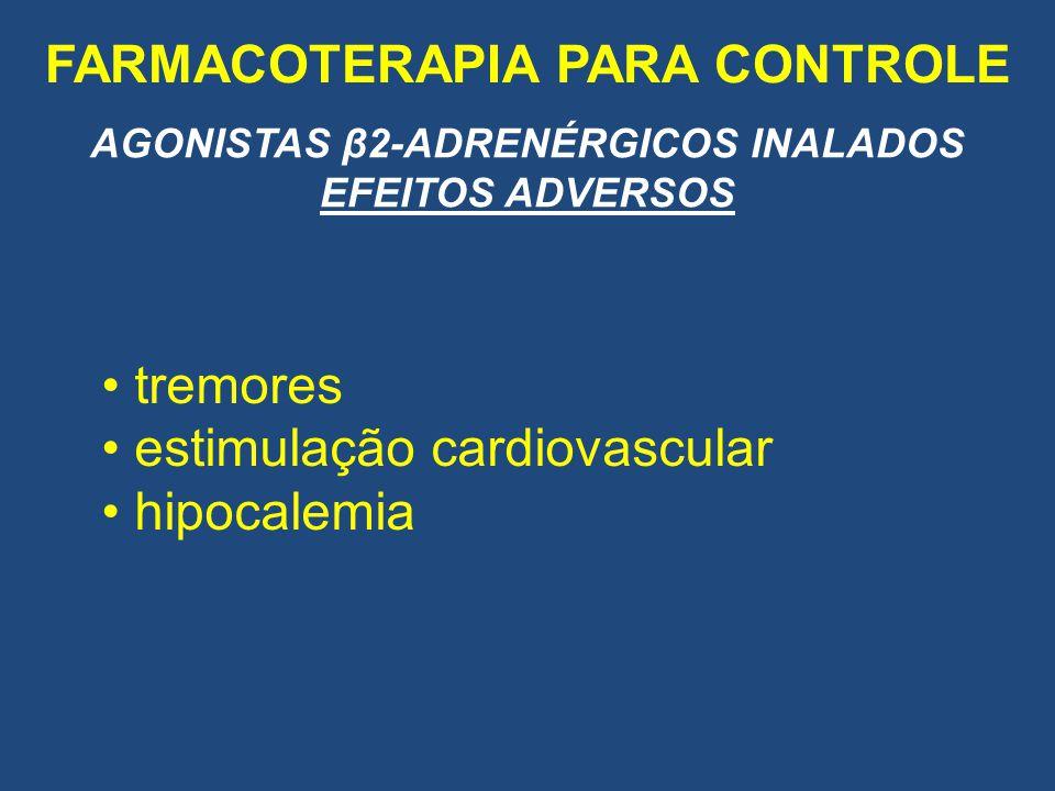 FARMACOTERAPIA PARA CONTROLE AGONISTAS β2-ADRENÉRGICOS INALADOS