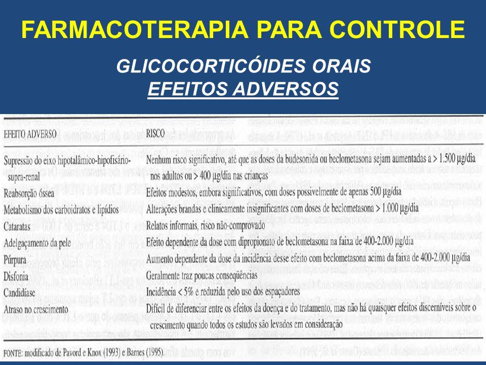 FARMACOTERAPIA PARA CONTROLE GLICOCORTICÓIDES ORAIS